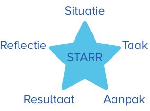 Star methode